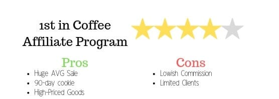 1st in coffee review