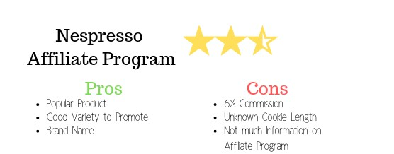Nespresso review template