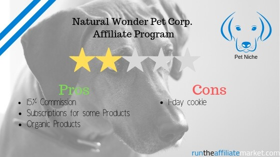 Natural Wonder Pet Corp Review Template