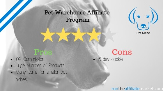 Pet Warehouse Review Card