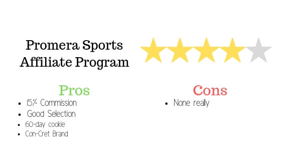 Promera Sports Review