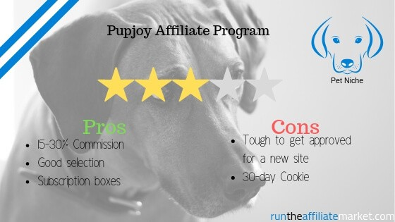 Pupjoy review card