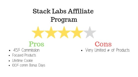 Stack Labs Review