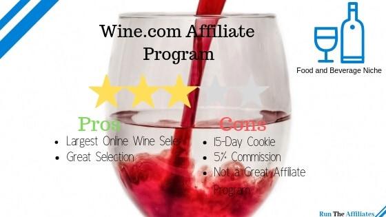 Wine.com Review
