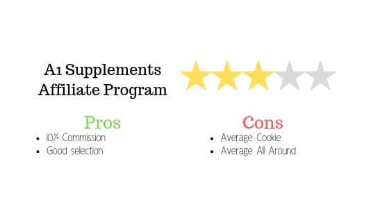 a1 supplement review template