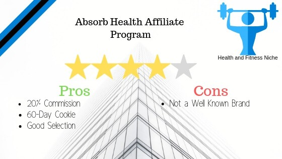 absorb Health review