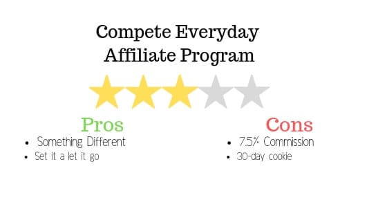 compete everyday review