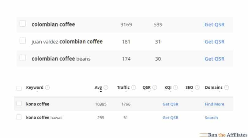 regional coffee keywords