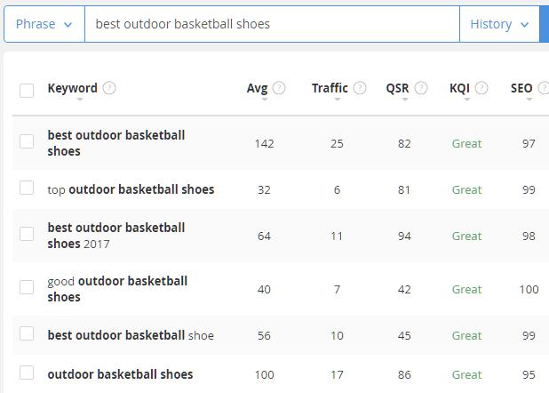 best basketball shoe jaaxy