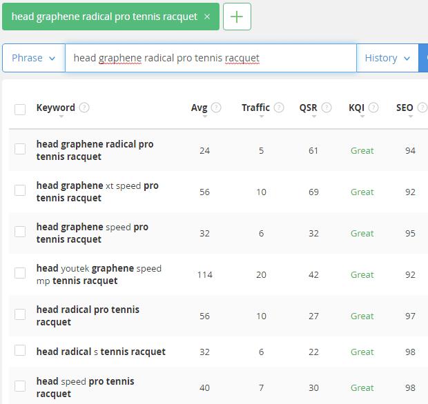 head graphene tennis racquet jaaxy keyword research screenshot