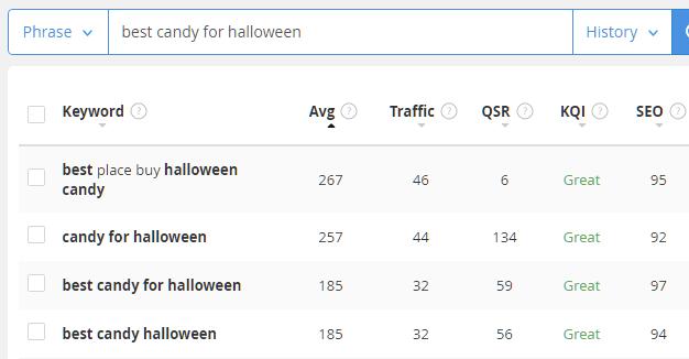 jaaxy halloween
