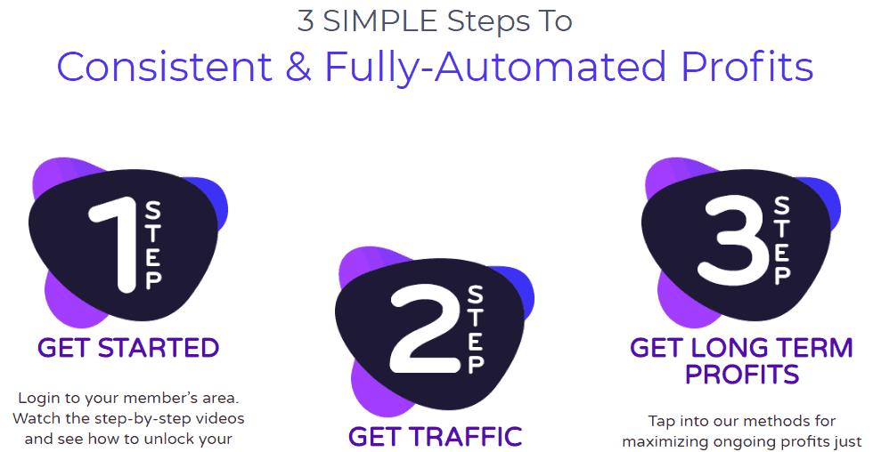 traffic multiplier 3 steps explanation