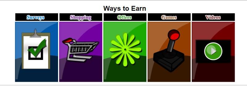 screenshot of the quick rewards website
