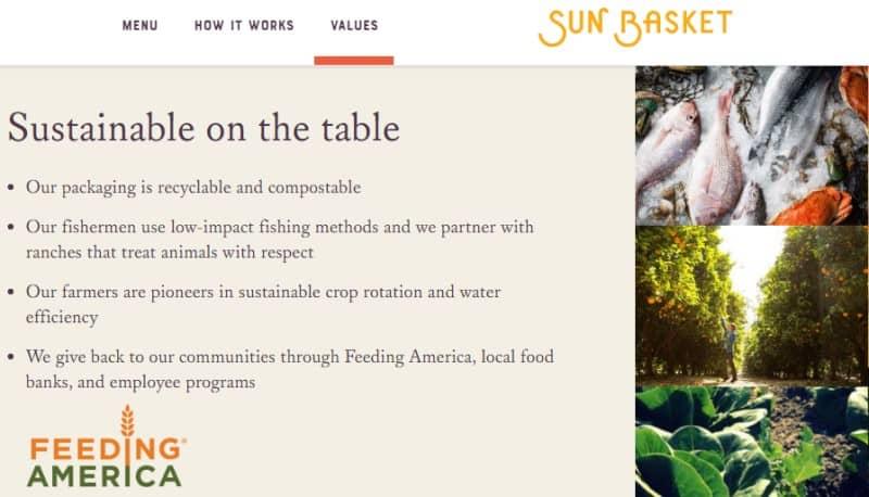 screenshot of the sun basket website